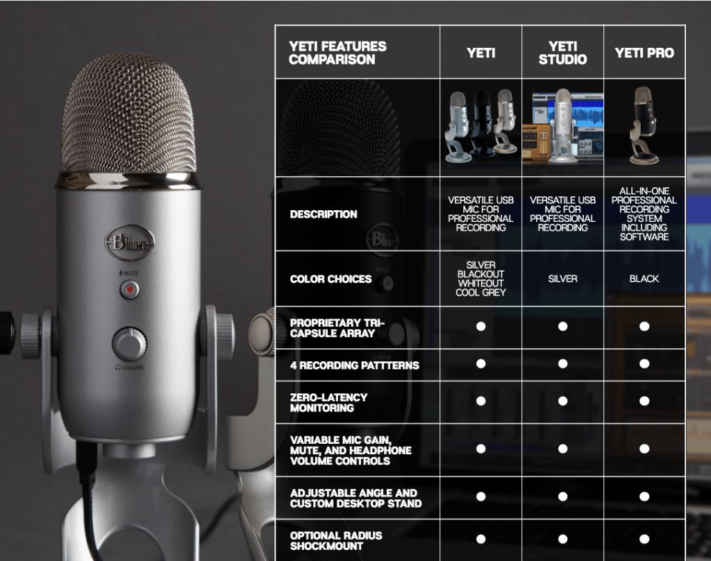 Blue Yeti Microphone Tek Shanghai
