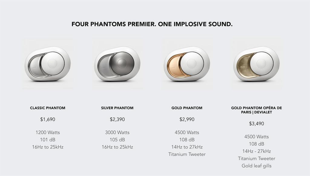Devialet - Gold Phantom - High-end wireless speaker - 4500